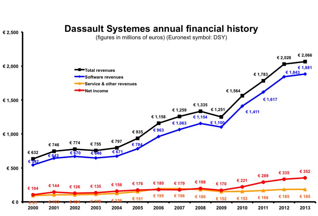 dassault_annual