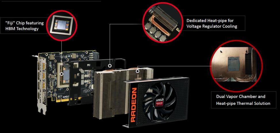 New technology in AMD R9 Nano