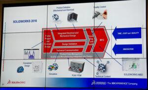 SolidWorks Slide
