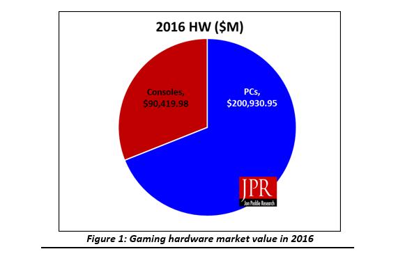 new-2016-console