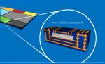 Diagram of Intel's EMIB