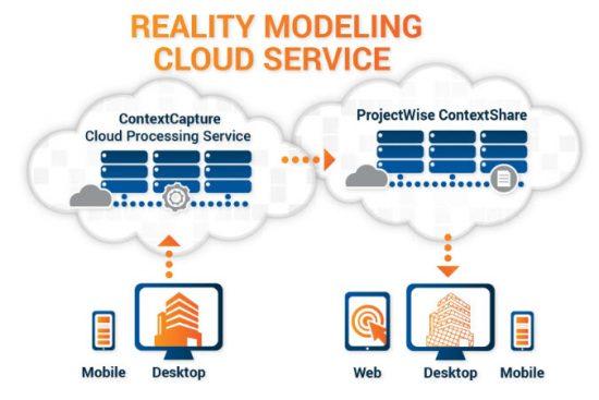 How real is Bentley's reality modeling software? • GraphicSpeak